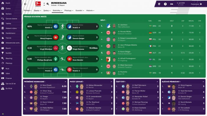 detail Football Manager 2019 - PC