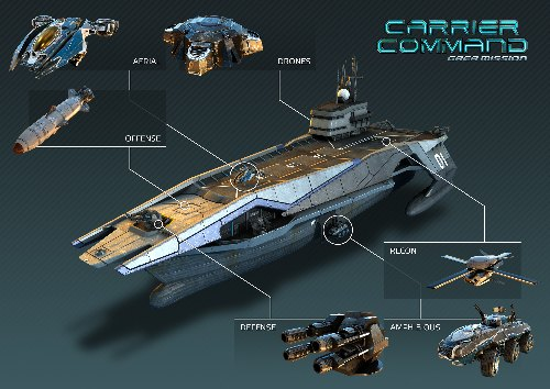 detail CARRIER COMMAND: GAEA MISSION - X360